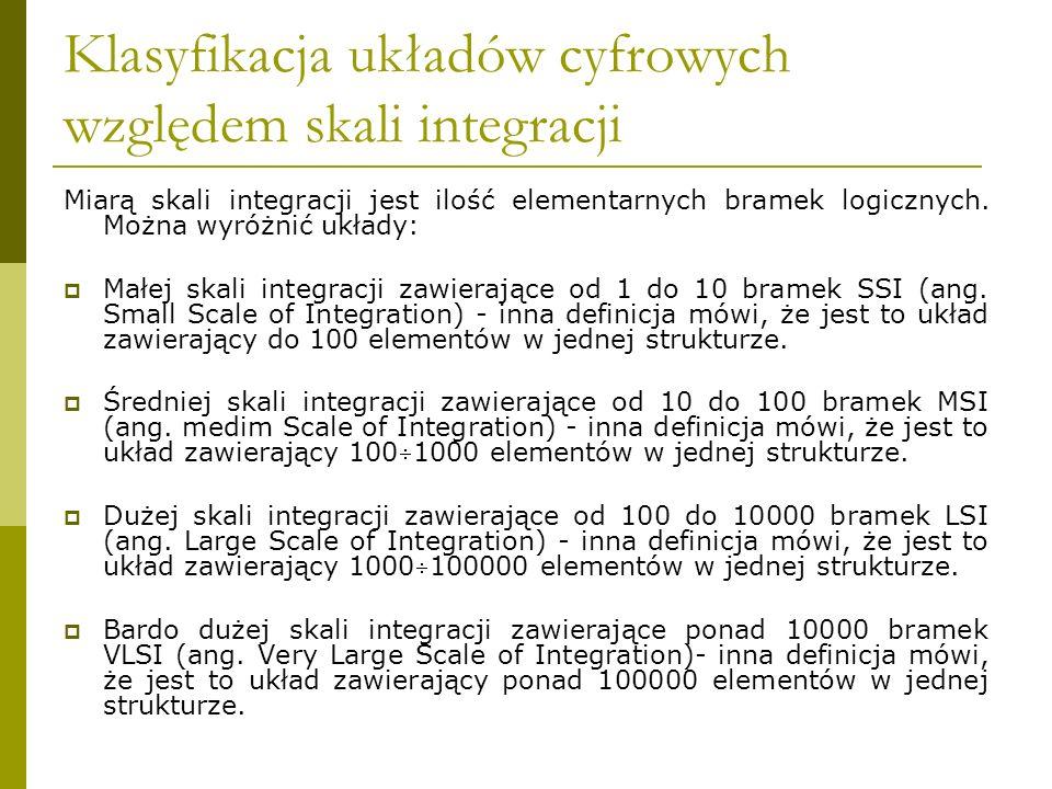 Klasyfikacja układów cyfrowych względem skali integracji