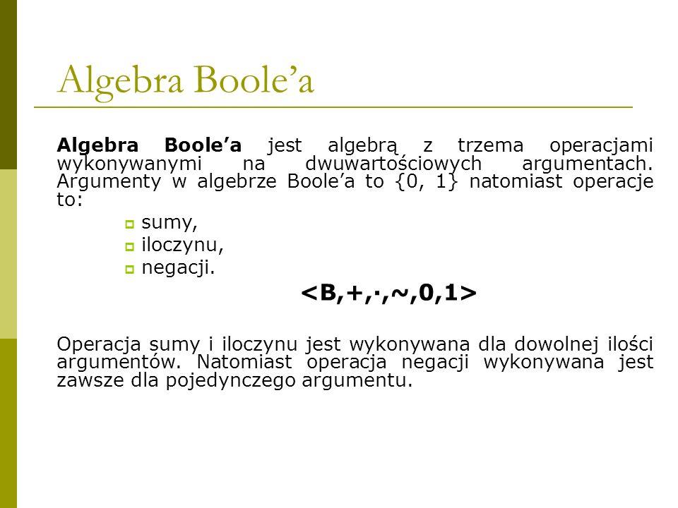 Algebra Boole'a <B,+,∙,~,0,1>
