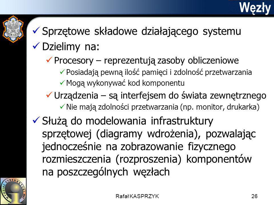 Węzły Sprzętowe składowe działającego systemu Dzielimy na: