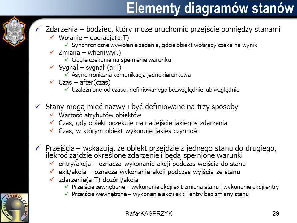 Elementy diagramów stanów