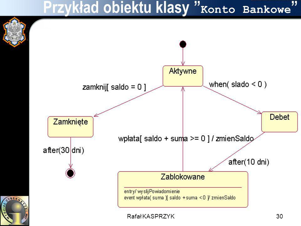 Przykład obiektu klasy Konto Bankowe