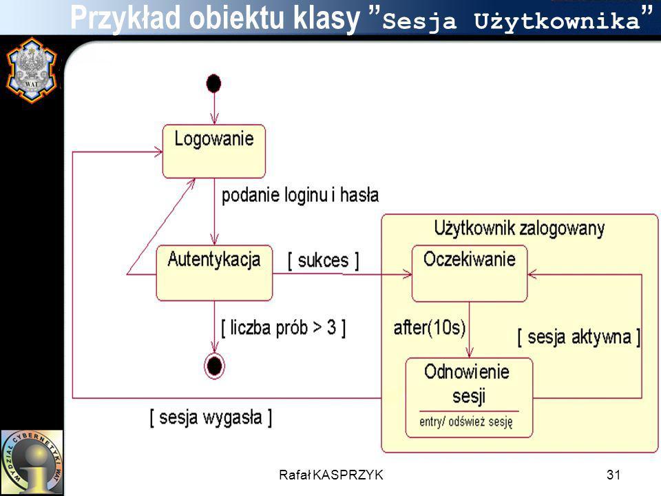 Przykład obiektu klasy Sesja Użytkownika