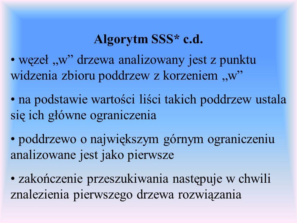 """Algorytm SSS* c.d. węzeł """"w drzewa analizowany jest z punktu widzenia zbioru poddrzew z korzeniem """"w"""