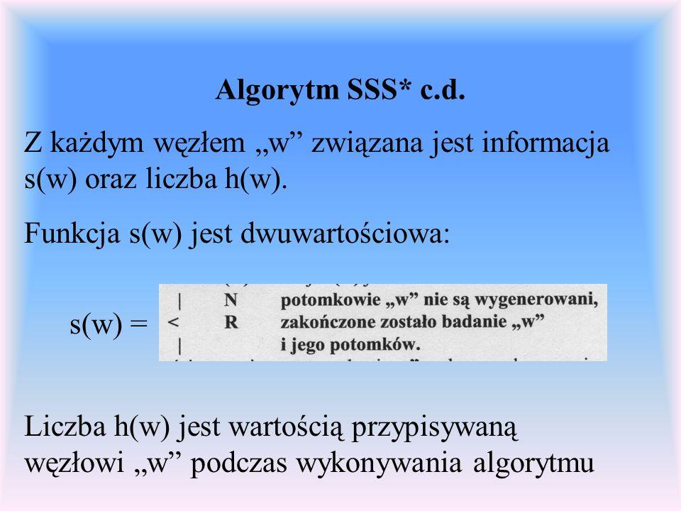 """Algorytm SSS* c.d. Z każdym węzłem """"w związana jest informacja s(w) oraz liczba h(w). Funkcja s(w) jest dwuwartościowa:"""