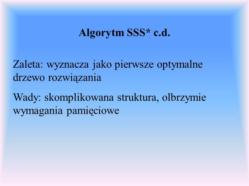Algorytm SSS* c.d. Zaleta: wyznacza jako pierwsze optymalne drzewo rozwiązania.