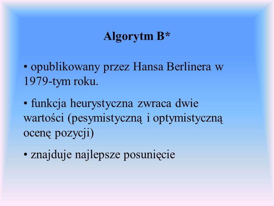 Algorytm B* opublikowany przez Hansa Berlinera w 1979-tym roku.