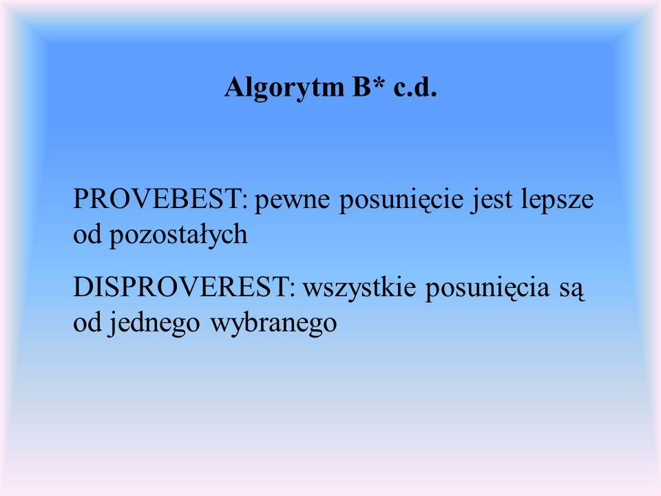 Algorytm B* c.d. PROVEBEST: pewne posunięcie jest lepsze od pozostałych.