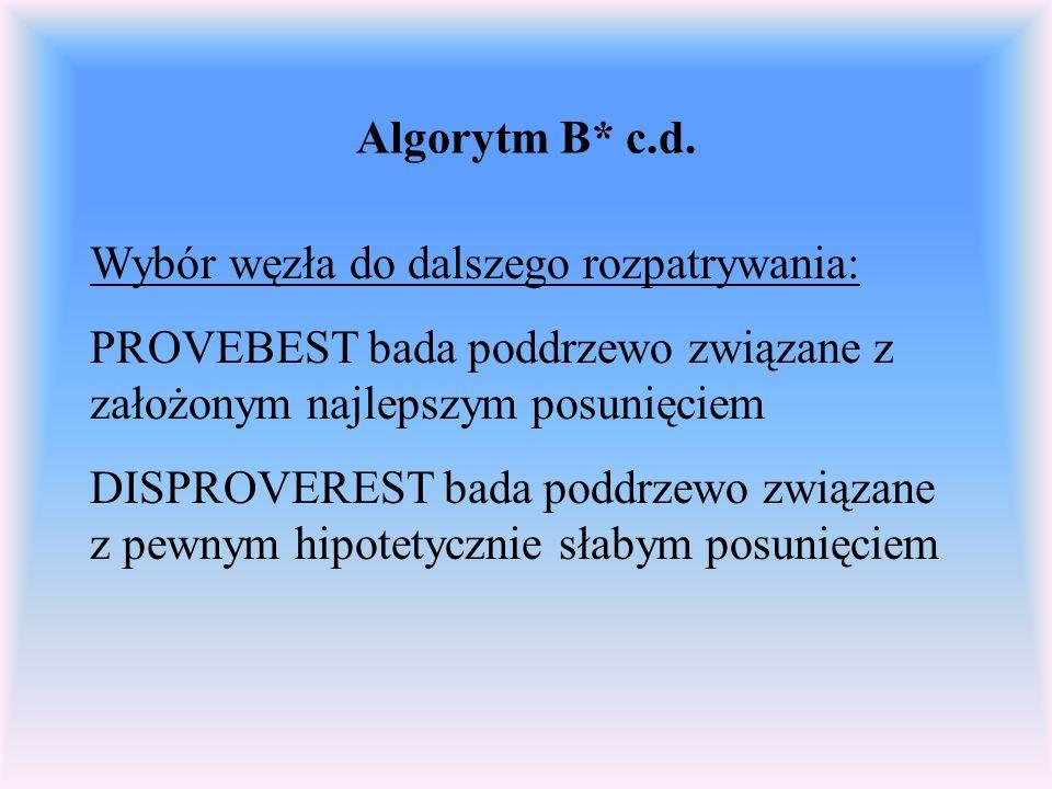 Algorytm B* c.d. Wybór węzła do dalszego rozpatrywania: PROVEBEST bada poddrzewo związane z założonym najlepszym posunięciem.