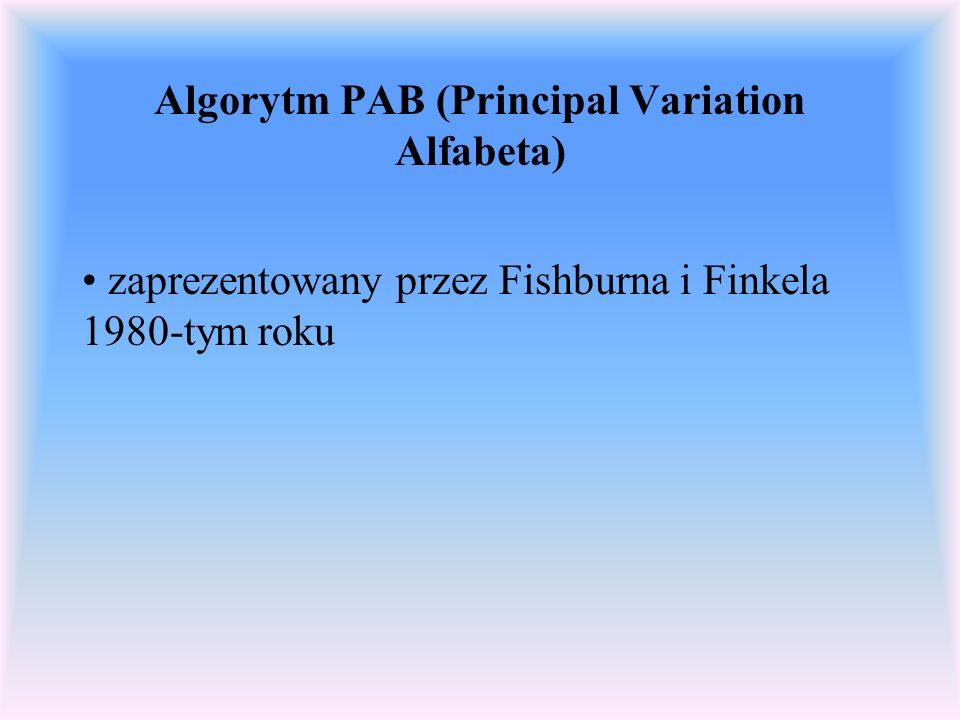 Algorytm PAB (Principal Variation Alfabeta)