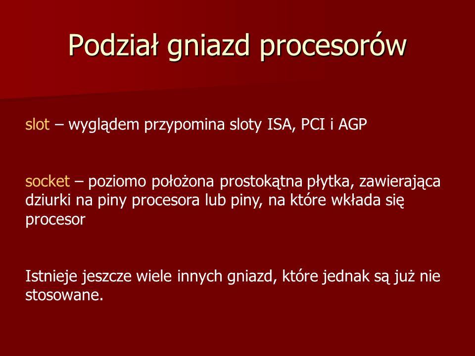 Podział gniazd procesorów