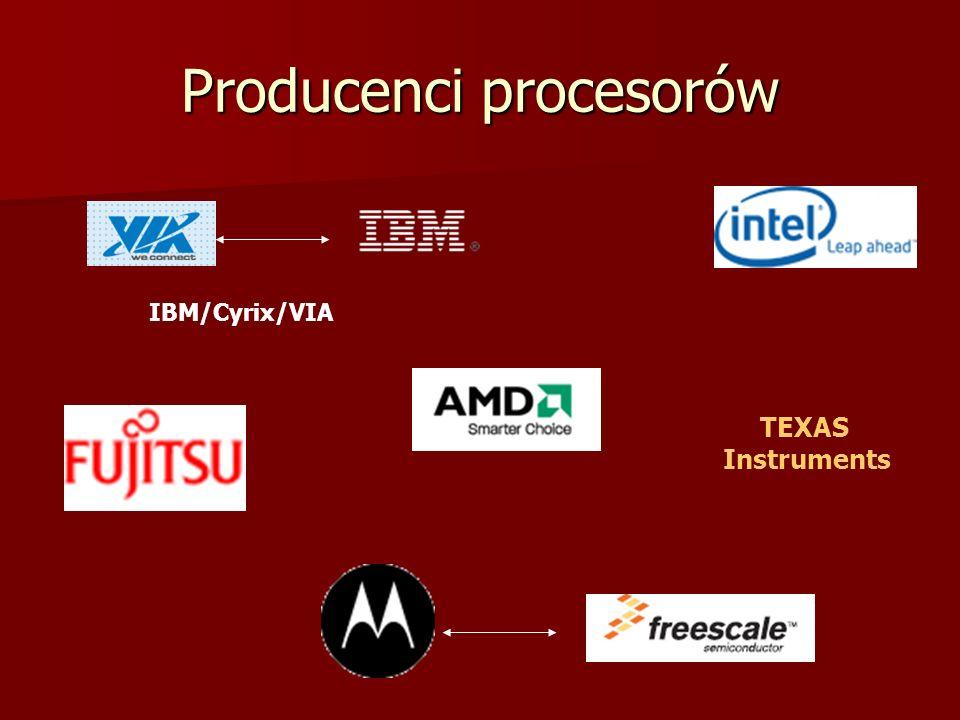 Producenci procesorów