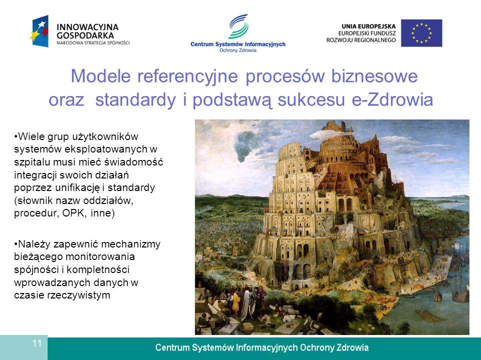 Modele referencyjne procesów biznesowe oraz standardy i podstawą sukcesu e-Zdrowia