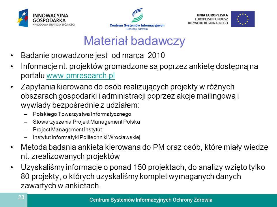 Materiał badawczy Badanie prowadzone jest od marca 2010