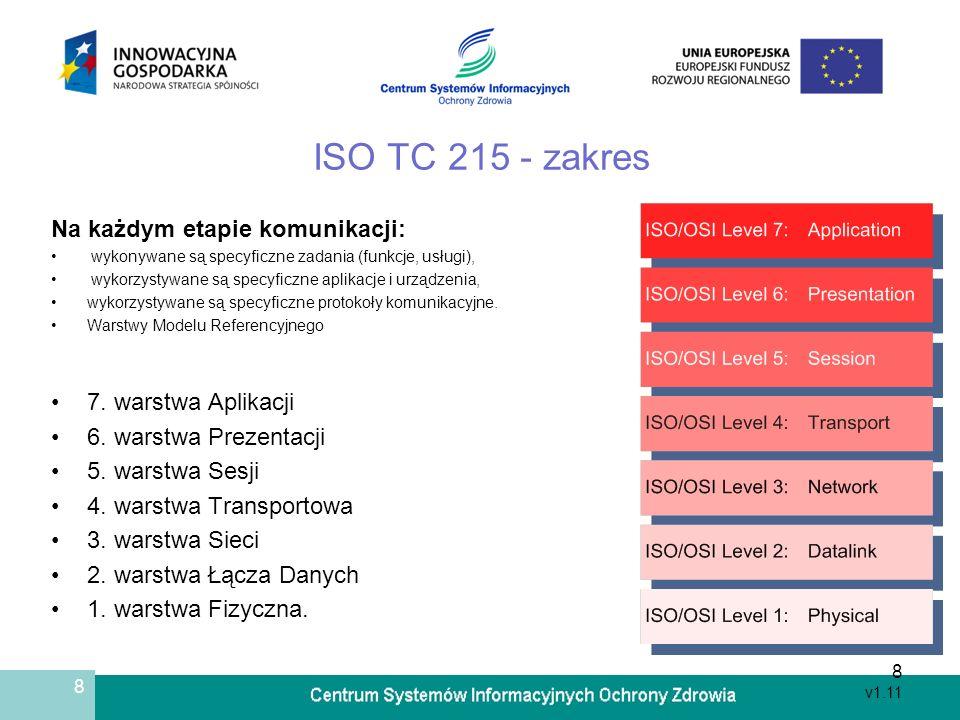 ISO TC 215 - zakres Na każdym etapie komunikacji: 7. warstwa Aplikacji