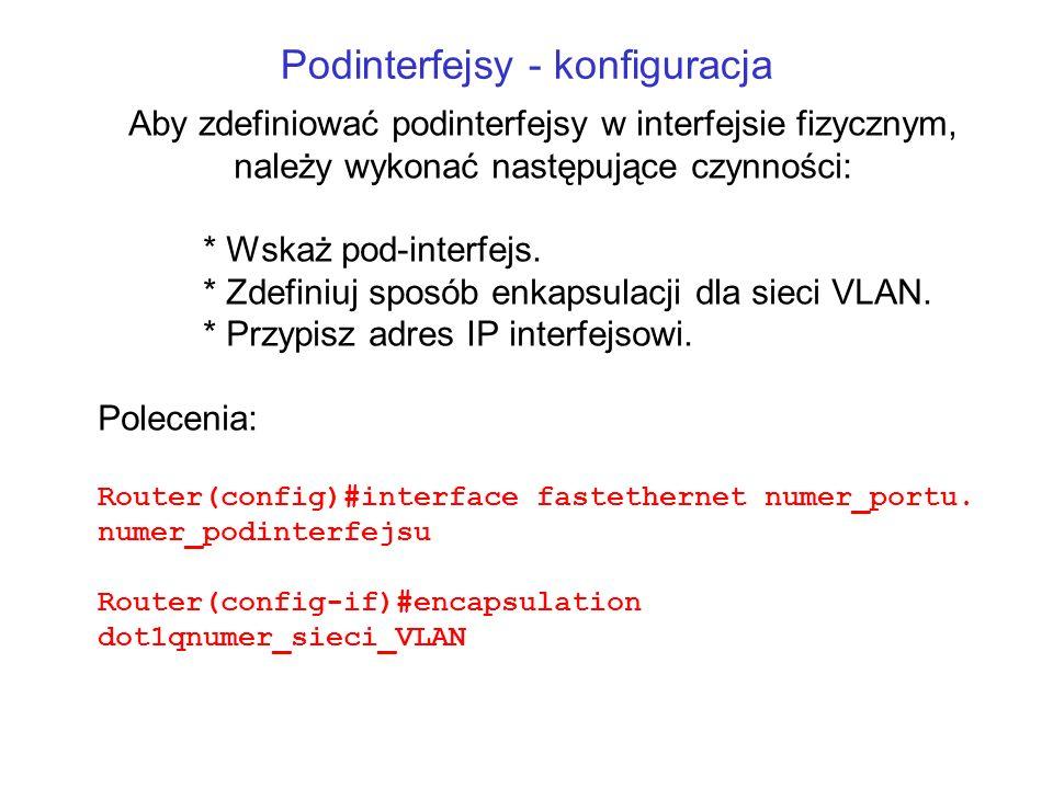 Podinterfejsy - konfiguracja