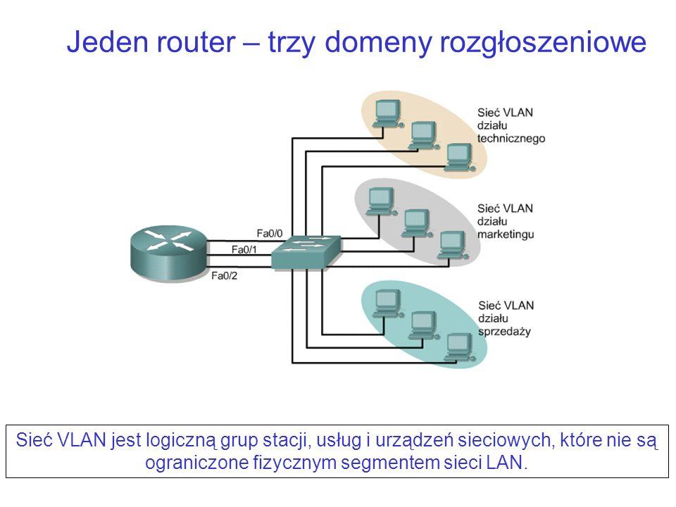 Jeden router – trzy domeny rozgłoszeniowe