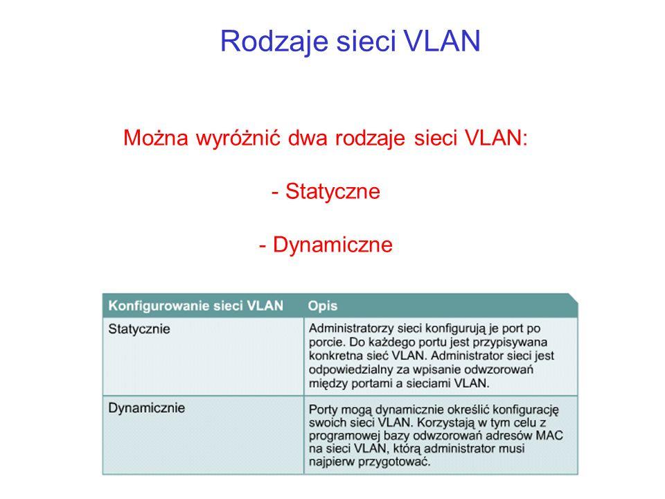 Można wyróżnić dwa rodzaje sieci VLAN: