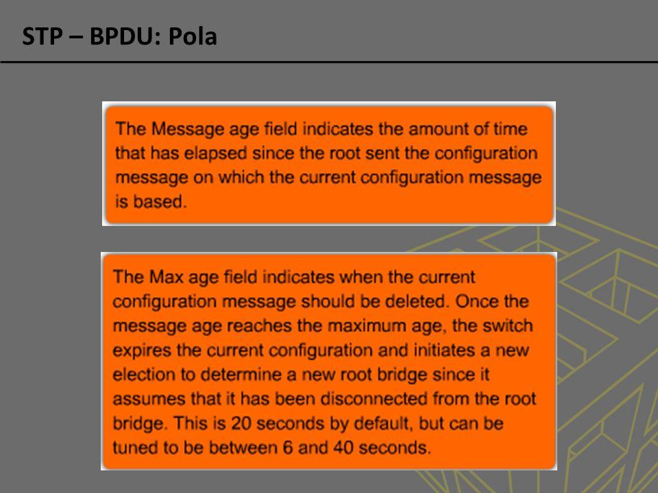 STP – BPDU: Pola