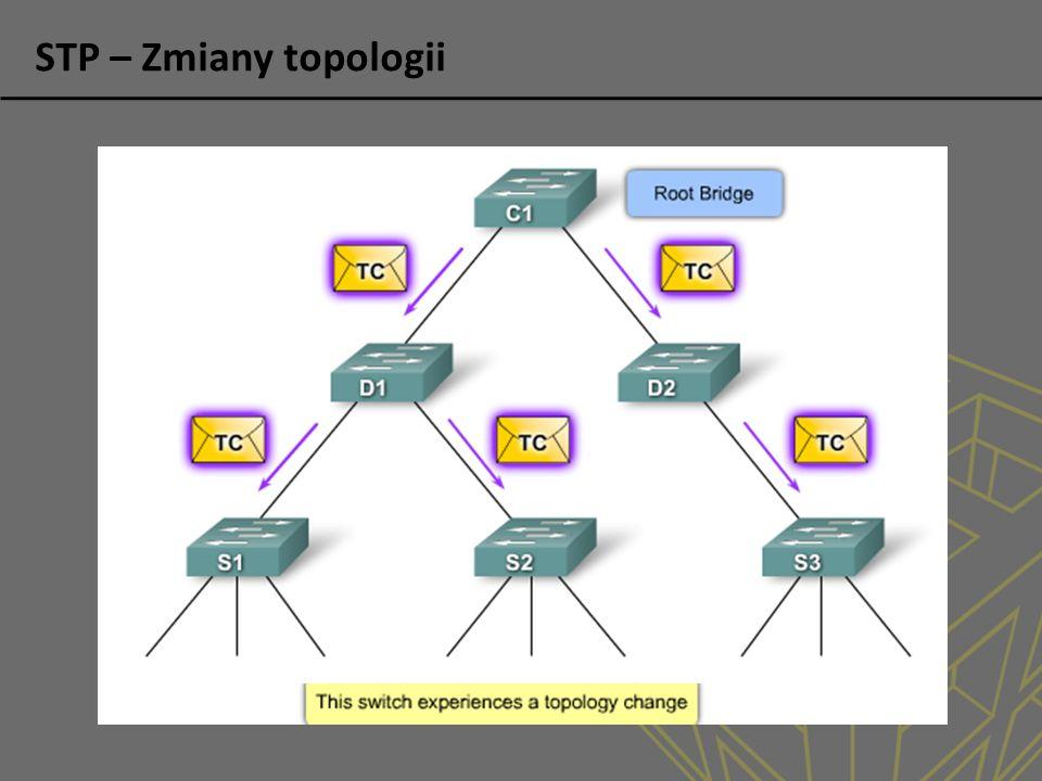 STP – Zmiany topologii