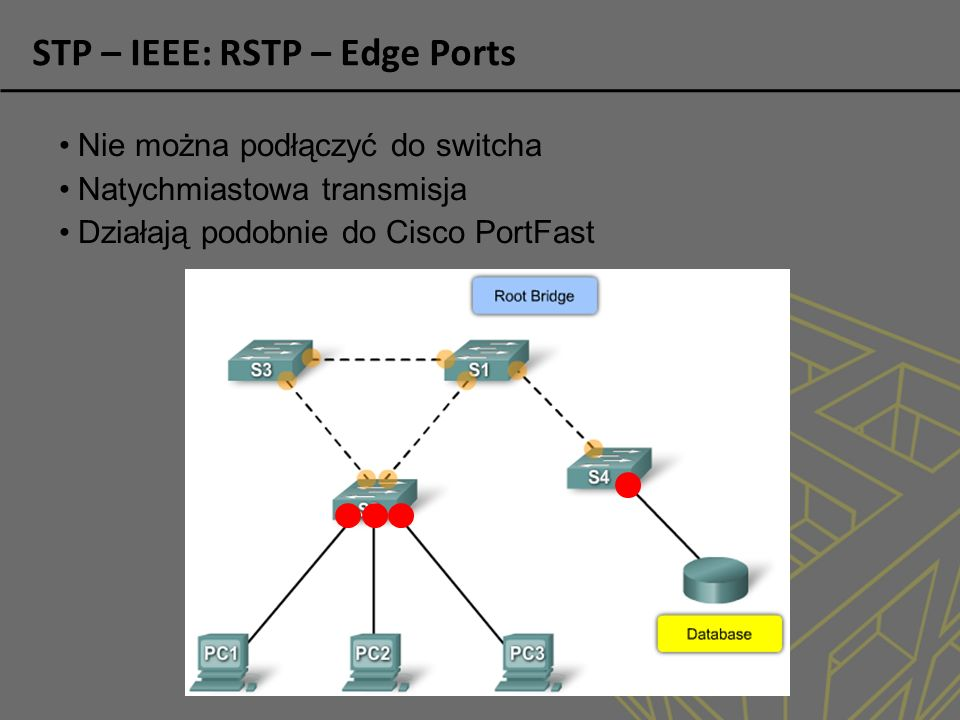 STP – IEEE: RSTP – Edge Ports
