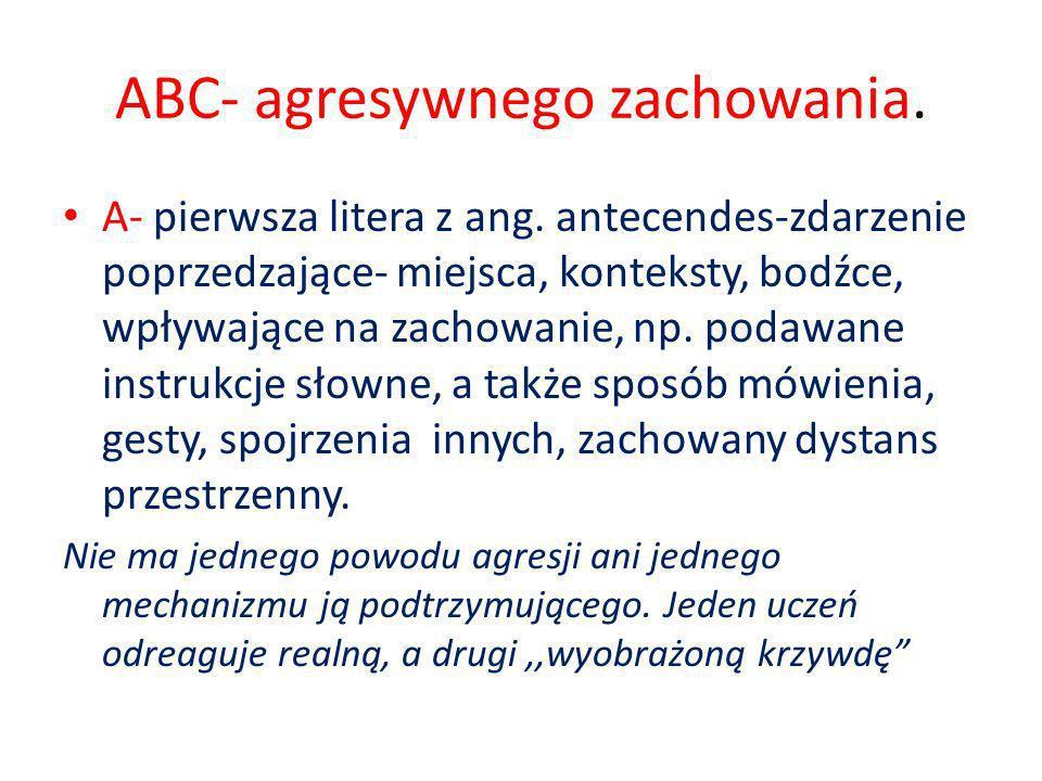 ABC- agresywnego zachowania.