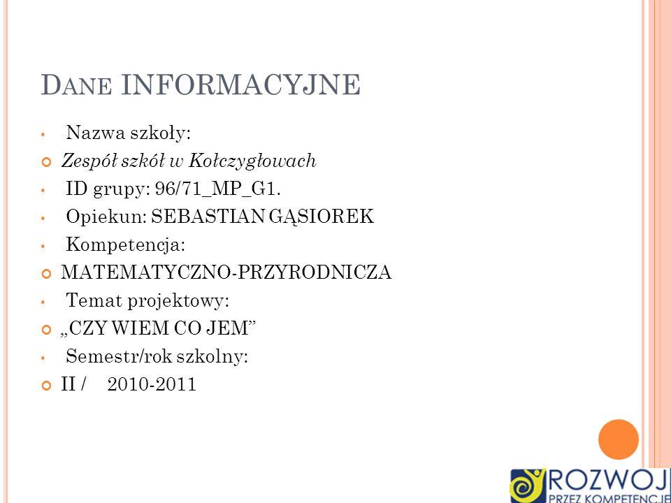 Dane INFORMACYJNE Nazwa szkoły: Zespół szkół w Kołczygłowach