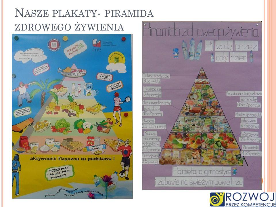 Nasze plakaty- piramida zdrowego żywienia