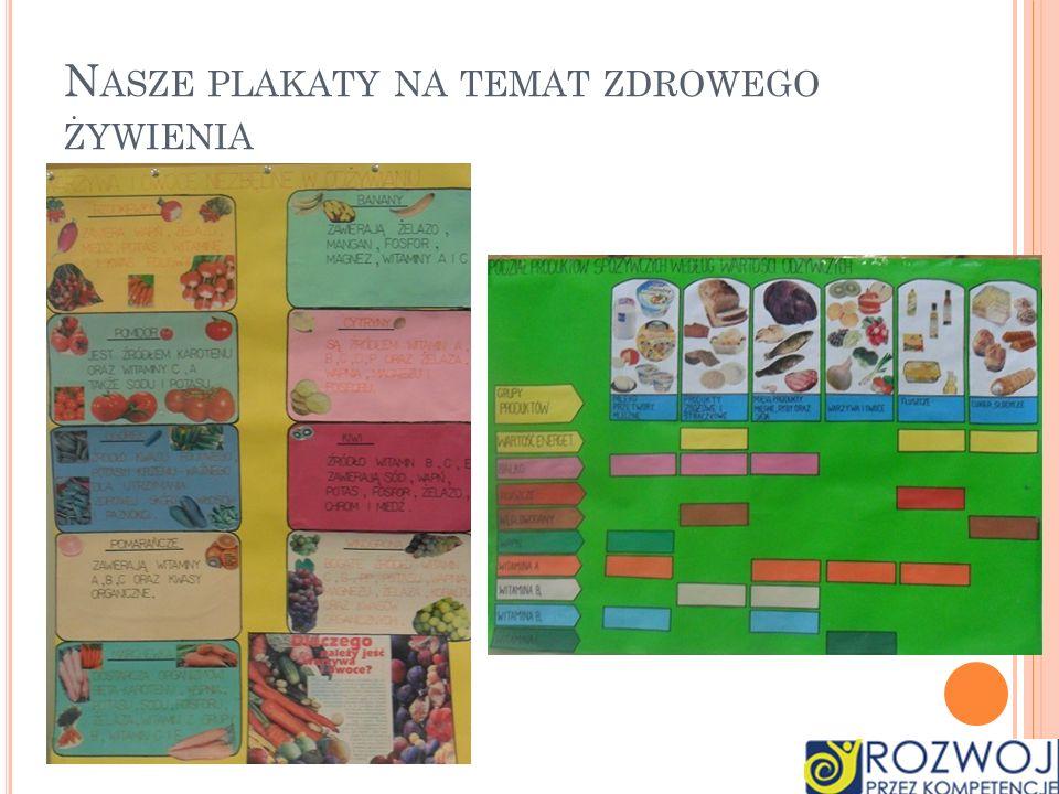 Nasze plakaty na temat zdrowego żywienia