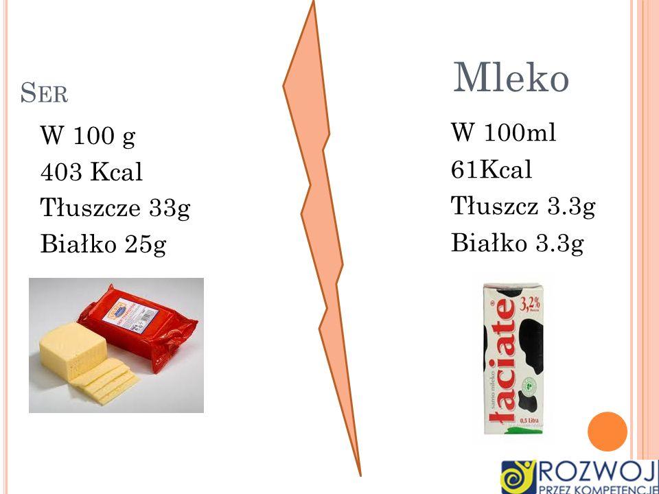 Mleko Ser W 100ml W 100 g 61Kcal 403 Kcal Tłuszcz 3.3g Tłuszcze 33g