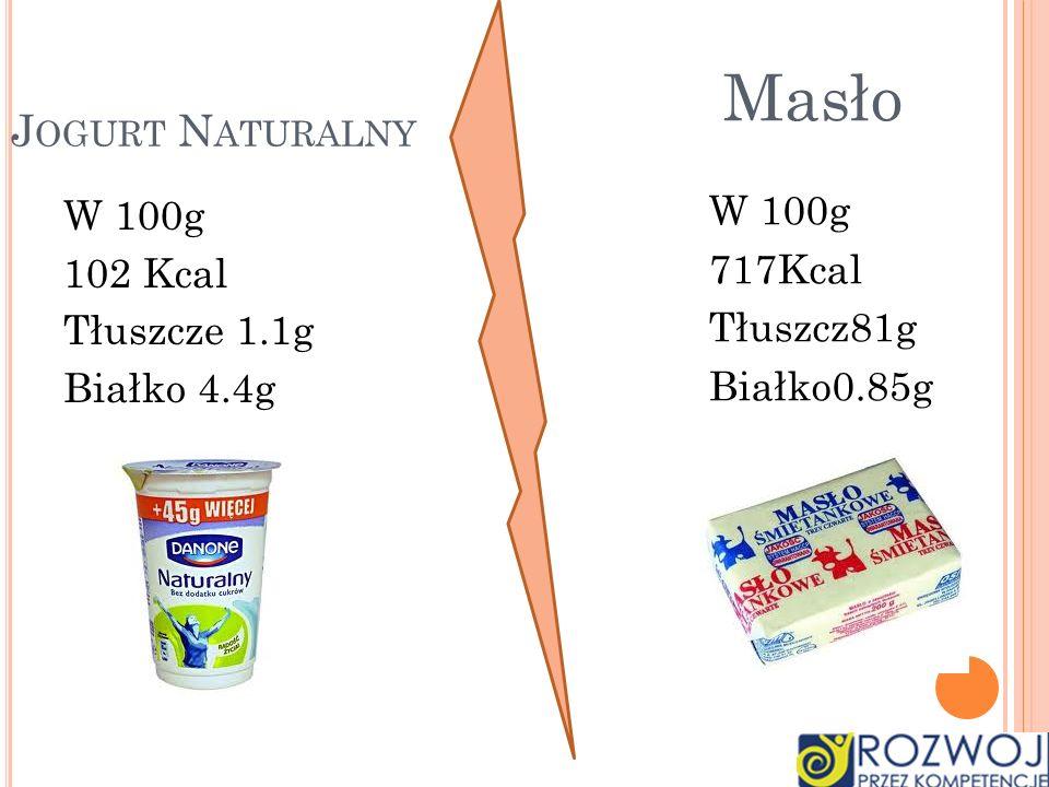 Masło Jogurt Naturalny W 100g W 100g 717Kcal 102 Kcal Tłuszcz81g