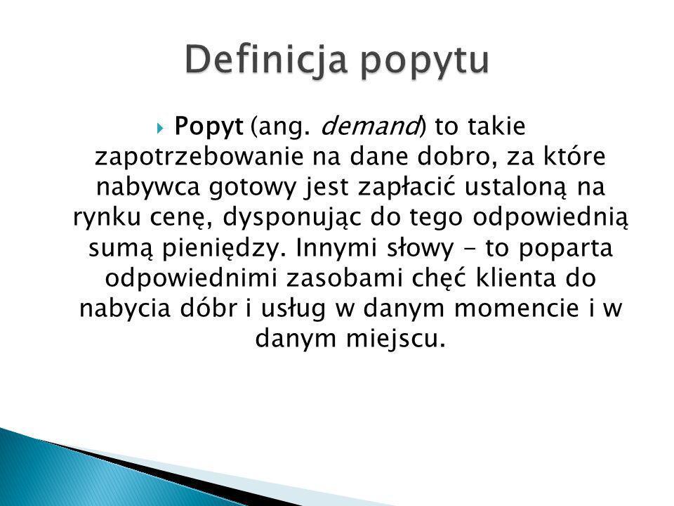 Definicja popytu