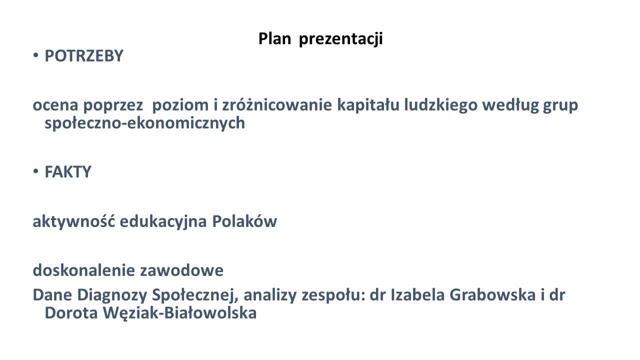 Plan prezentacji POTRZEBY. ocena poprzez poziom i zróżnicowanie kapitału ludzkiego według grup społeczno-ekonomicznych.