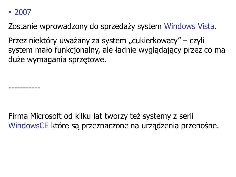 2007 Zostanie wprowadzony do sprzedaży system Windows Vista.