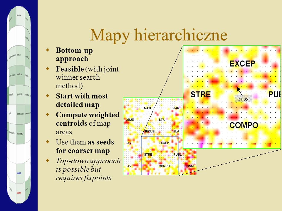 Mapy hierarchiczne Bottom-up approach