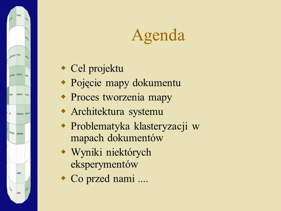 Agenda Cel projektu Pojęcie mapy dokumentu Proces tworzenia mapy