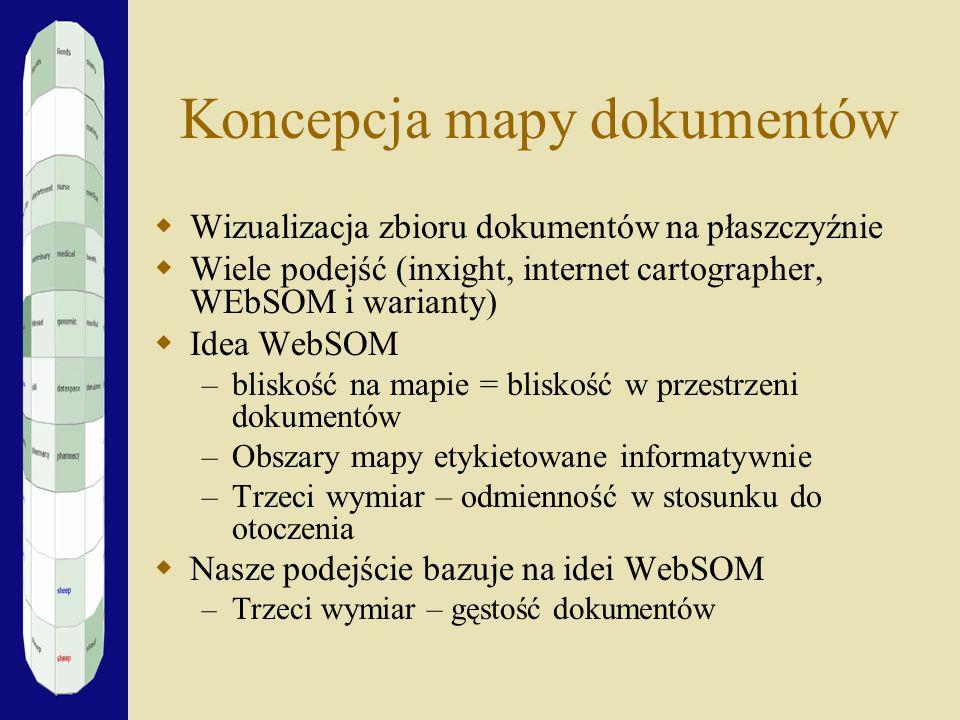 Koncepcja mapy dokumentów