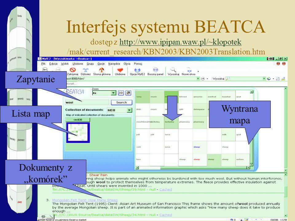 Interfejs systemu BEATCA dostęp z http://www. ipipan. waw