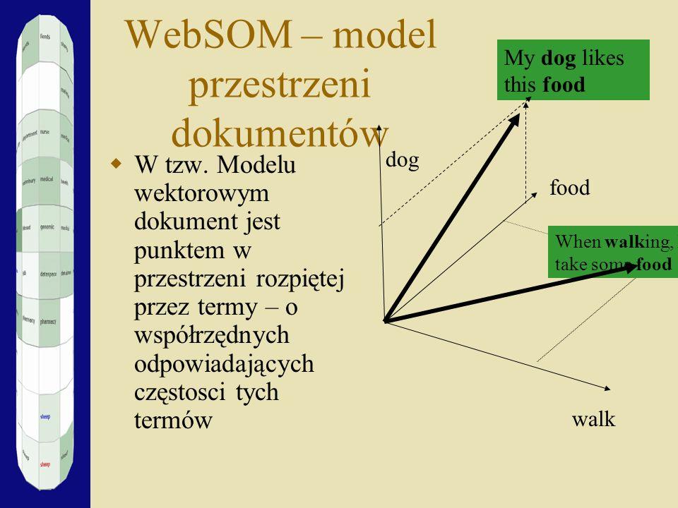 WebSOM – model przestrzeni dokumentów