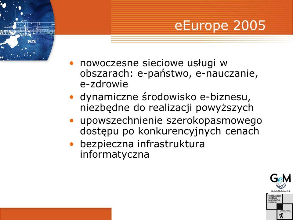 eEurope 2005 nowoczesne sieciowe usługi w obszarach: e-państwo, e-nauczanie, e-zdrowie.