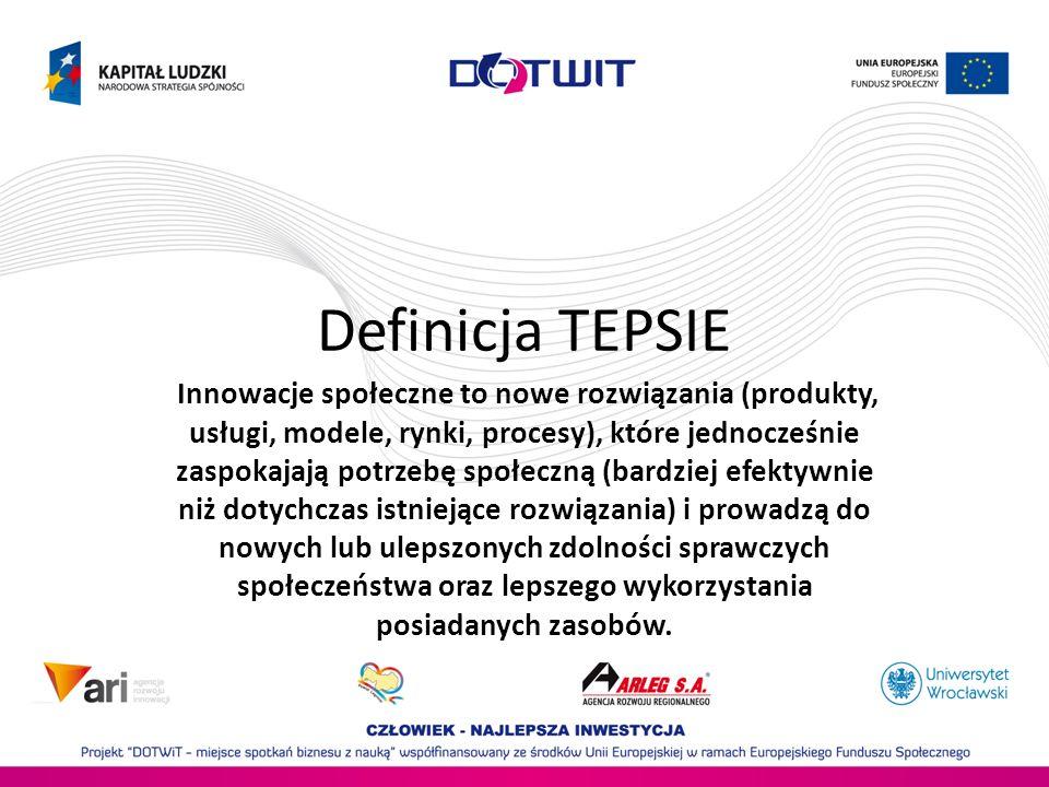 Definicja TEPSIE