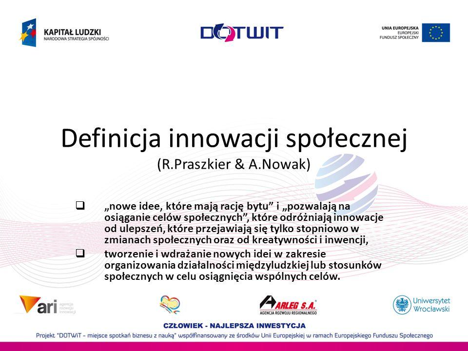 Definicja innowacji społecznej (R.Praszkier & A.Nowak)