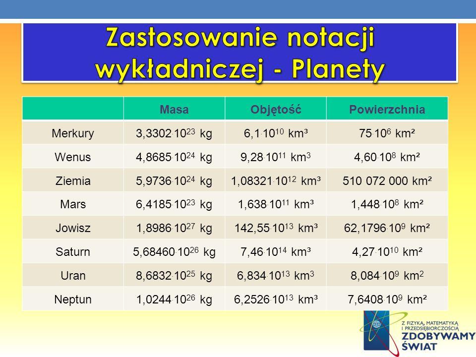 Zastosowanie notacji wykładniczej - Planety
