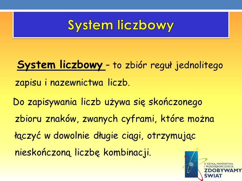 System liczbowy System liczbowy – to zbiór reguł jednolitego zapisu i nazewnictwa liczb.