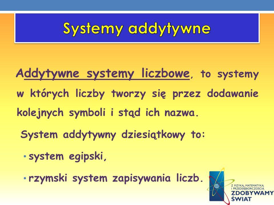 Systemy addytywne System addytywny dziesiątkowy to: system egipski,