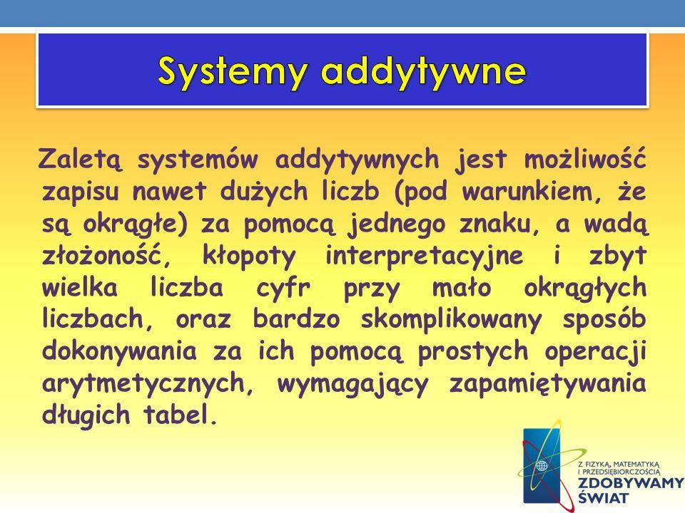 Systemy addytywne