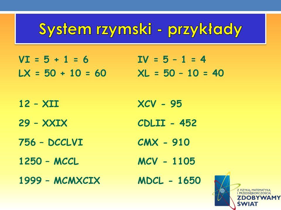 System rzymski - przykłady