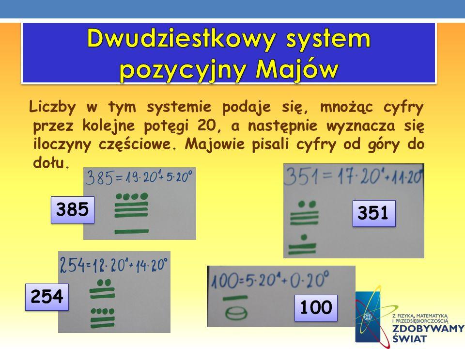 Dwudziestkowy system pozycyjny Majów