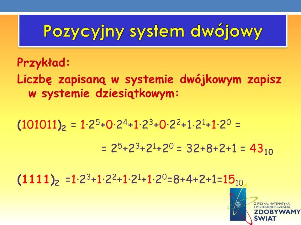 Pozycyjny system dwójowy