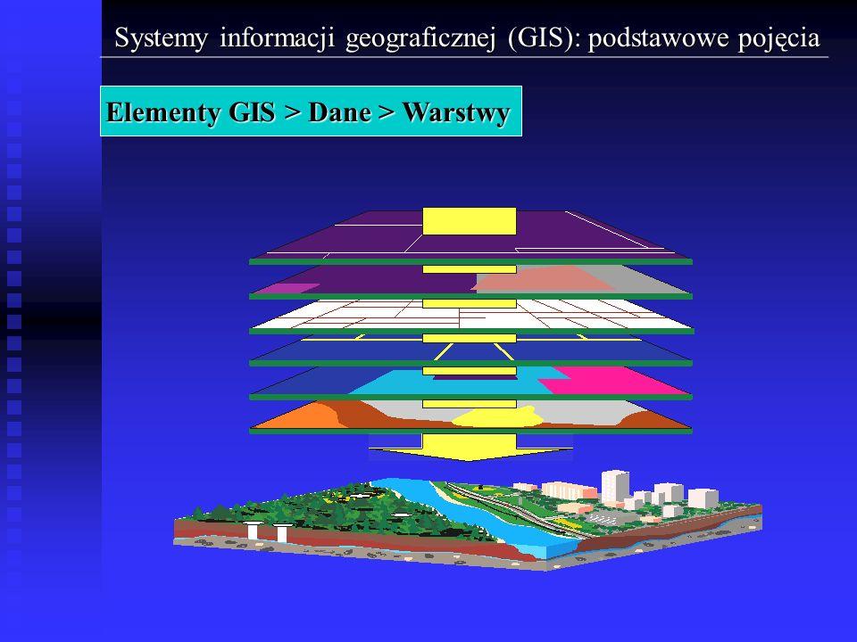Elementy GIS > Dane > Warstwy