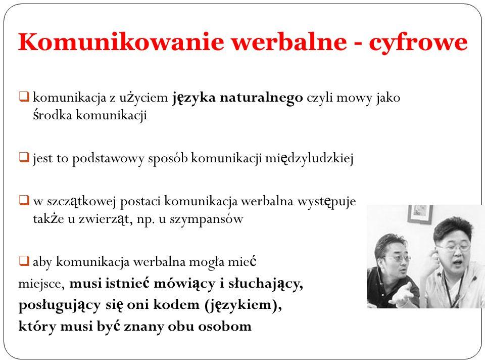 Komunikowanie werbalne - cyfrowe